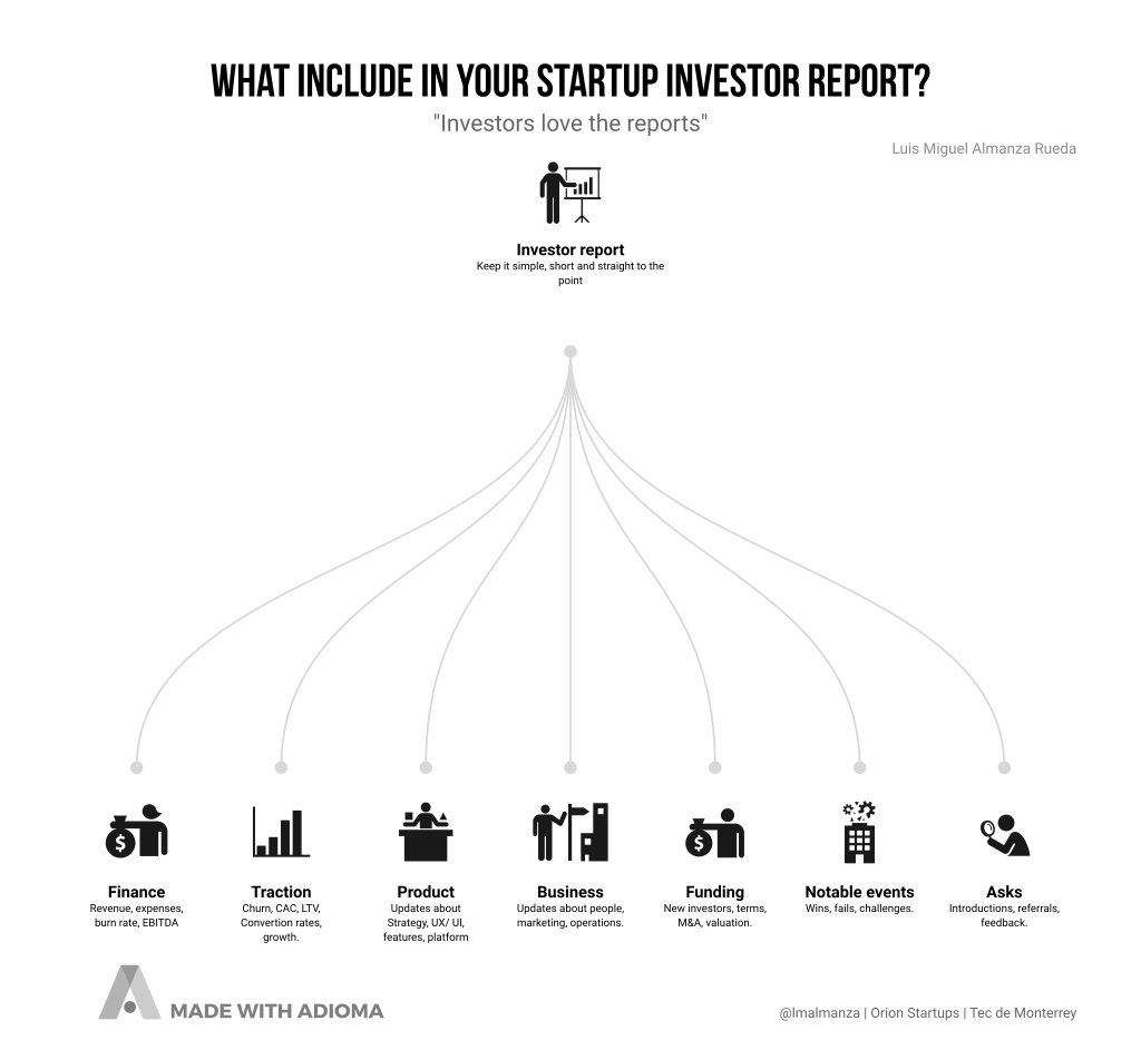 What should you include in your startup investor report? - Orion Startups